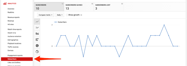 subscribergrowth.png